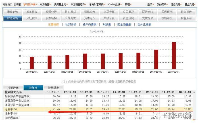 春节特别加餐 | 投资知识专题学习之三:竞争优势量化指标