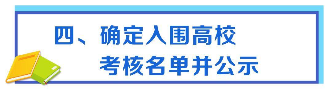 """速递!教育部:2020年起不再组织开展高校自主招生    """"强基计划""""来了~"""