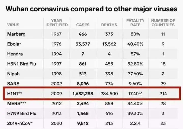 中国人应为新型肺炎而向世界道歉?!