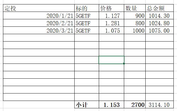 股票实盘2020年3月23日周一