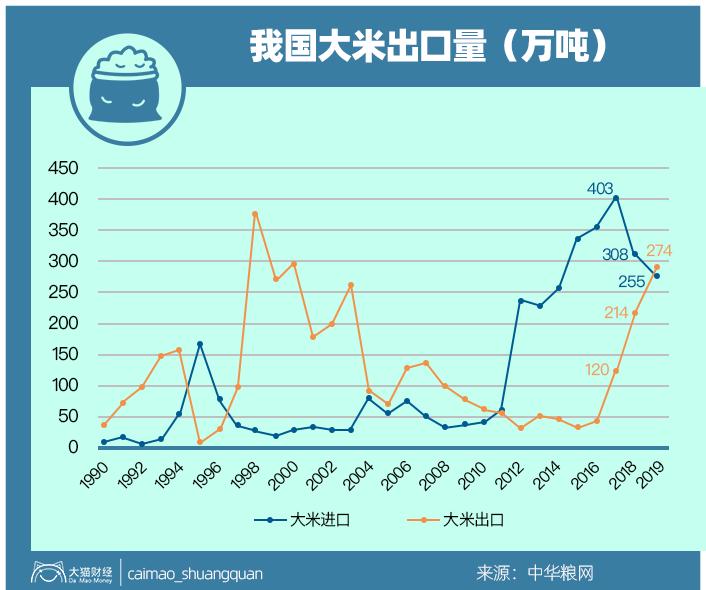权威警告,粮食危机最糟4、5月就来!中国买买买的策略行不通了?