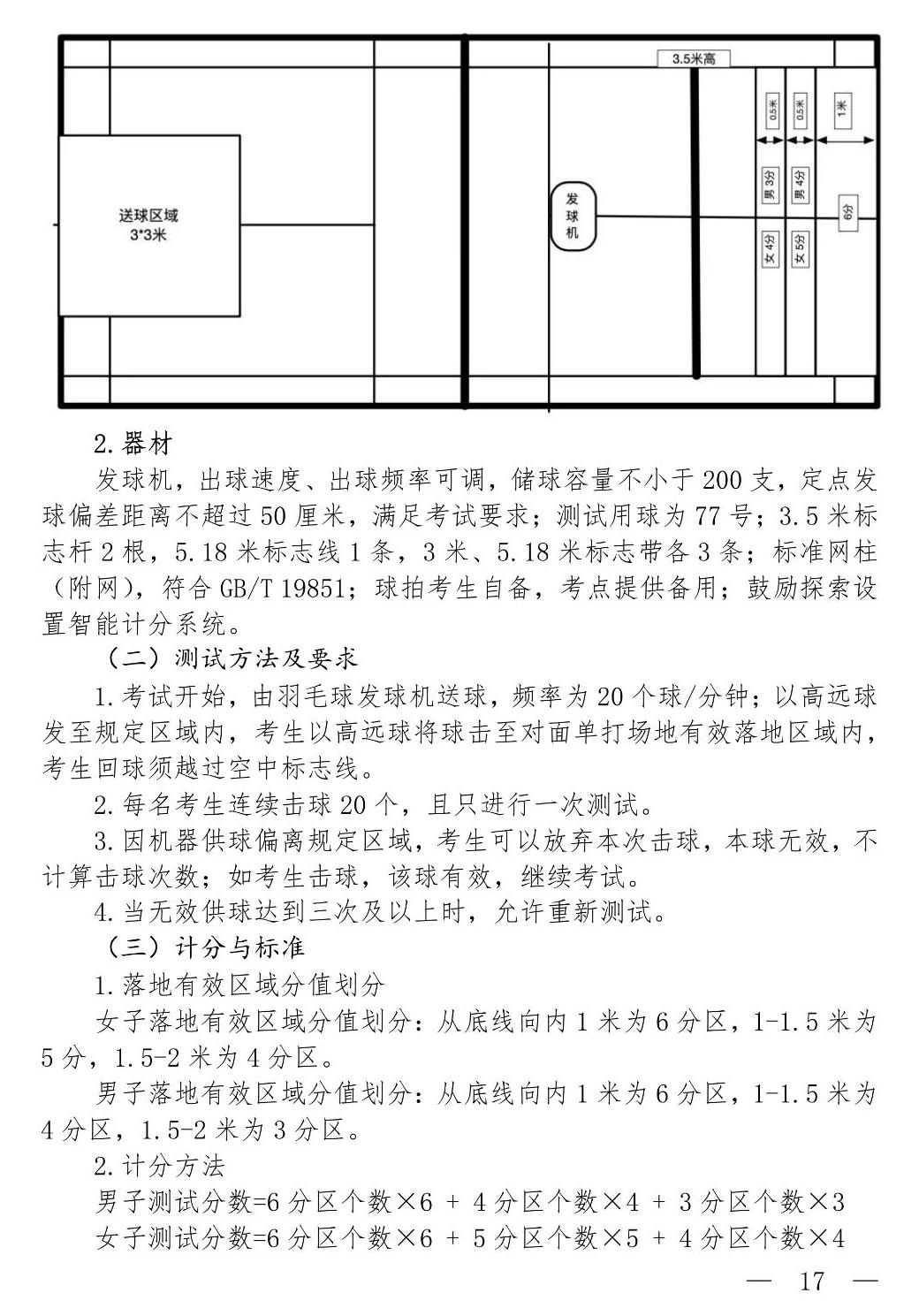 2021年上海中考将实行新体育考试方案!总分不变,可选项目增加!(附评分标准)