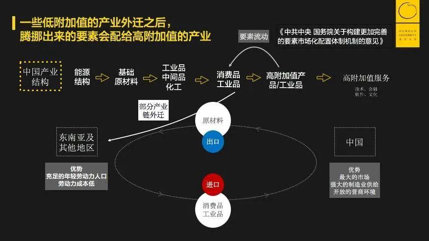 李丰万字授课:中国为什么一定要搞新基建?到2030年你就都明白了!