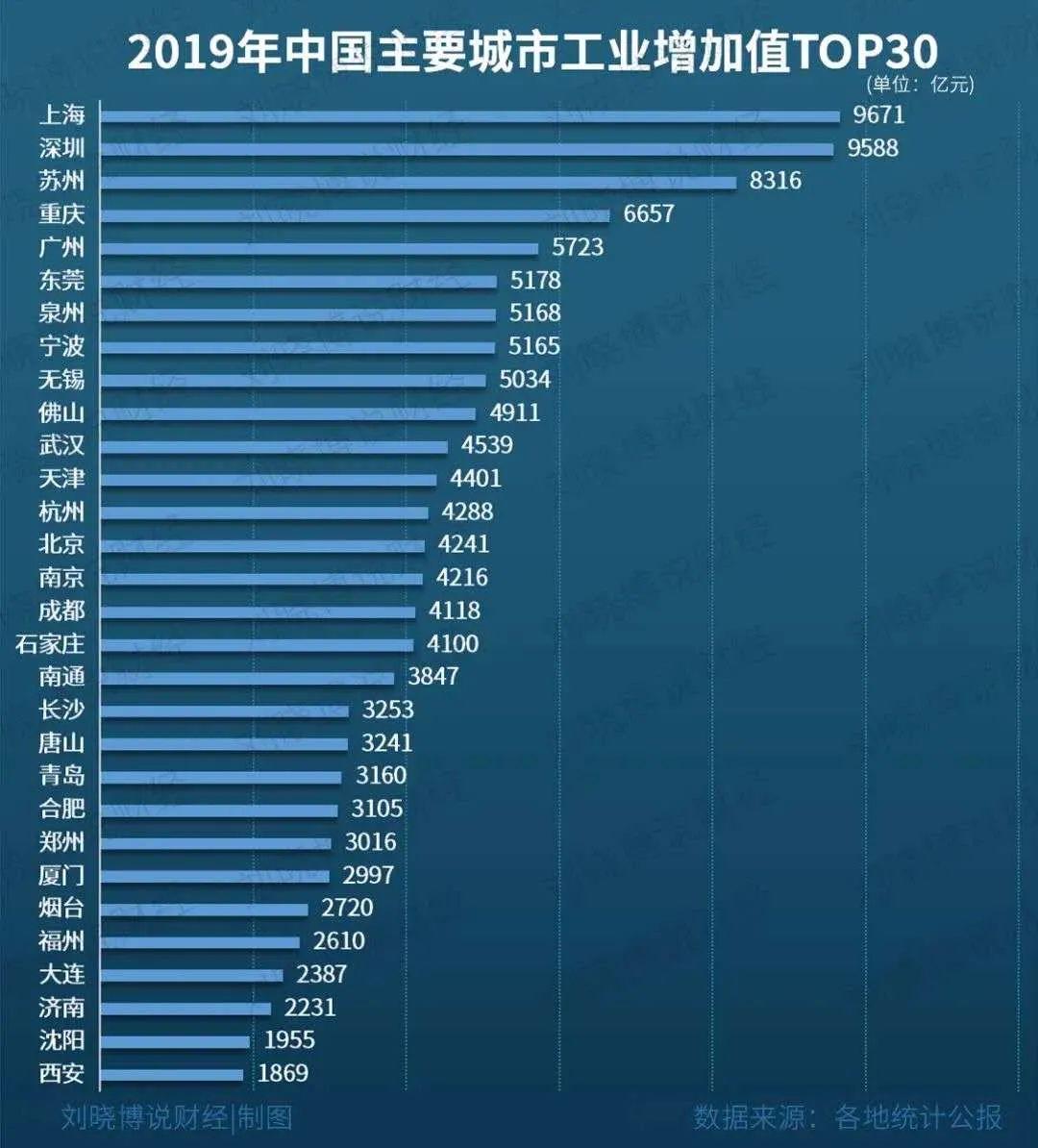 中国的钱,正砸向哪里?