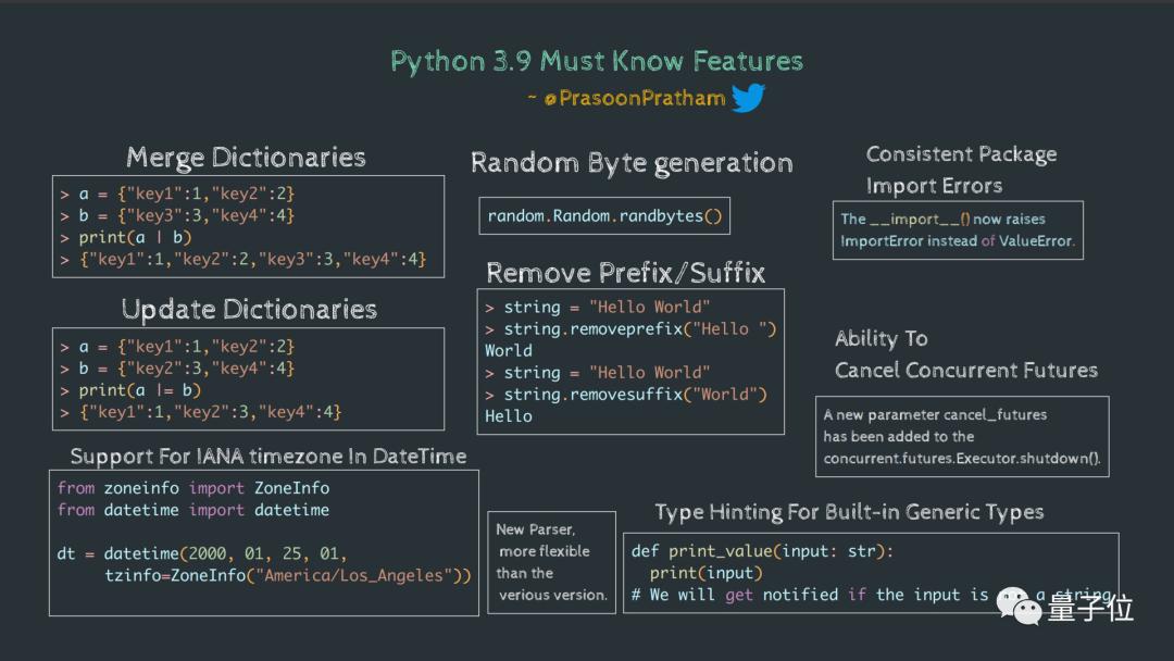 关于Python3.9,看这张16岁高中生做的「新特性必知图」就够了