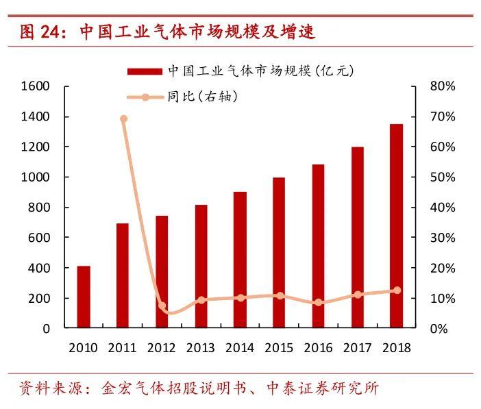 """这才叫纯正的""""卡脖子"""":国外巨头轻轻一捏,扼住了中国工业的气管和支气管。"""