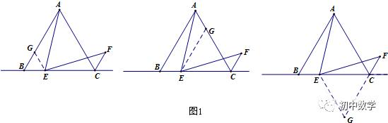 中考数学145分+必备几何辅助线技巧