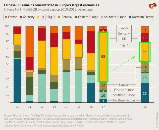 中国比任何时候都需要欧洲!今天的中美竞争,不是当初的美苏争霸