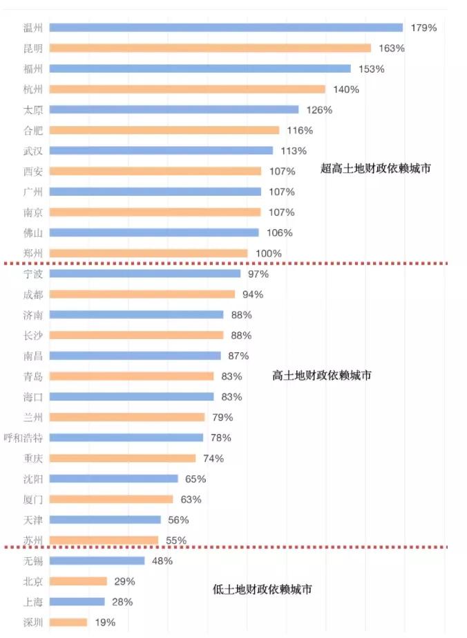 官场地震、经济降速、阿里被罚,杭州在为过去的错误买单