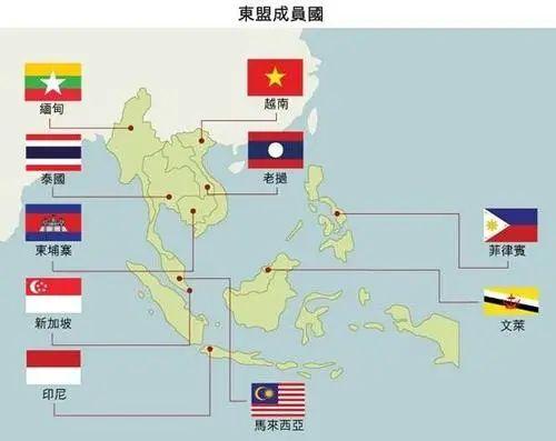 中美同时发力,方向却完全不同!