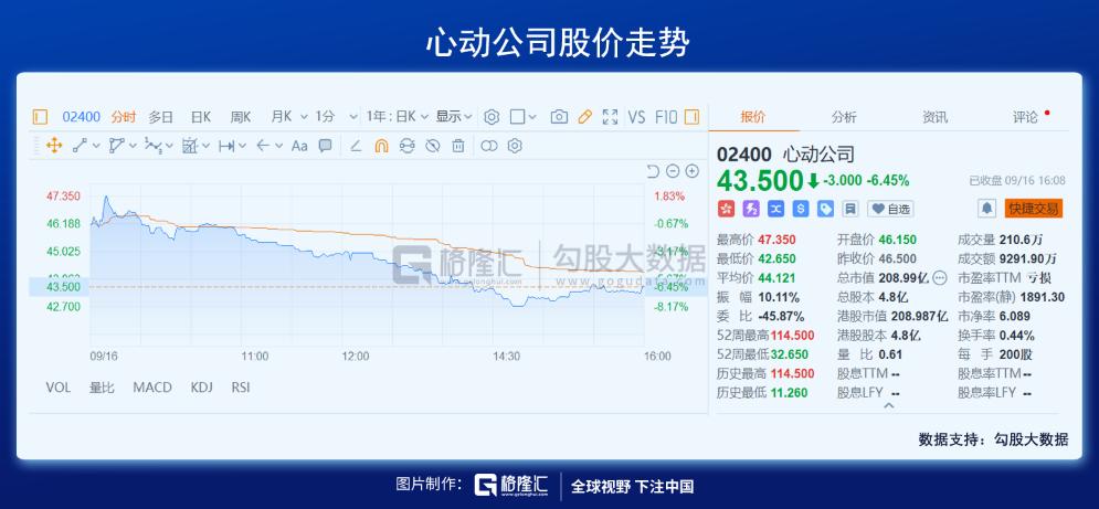 火岩控股能否成为港股市场的Sea:全球数字资产交易平台初见雏形