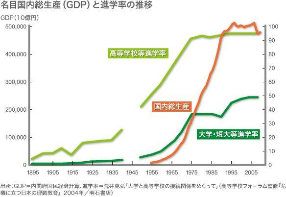 """日本的""""宽松教育""""是怎么样搞垮一代人的?"""