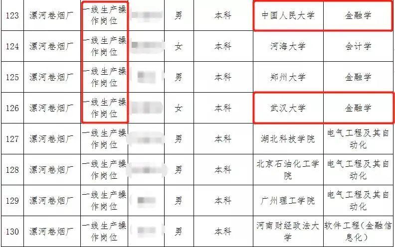 三支裁员队伍,在中国同时出现!背后是一个更大的趋势